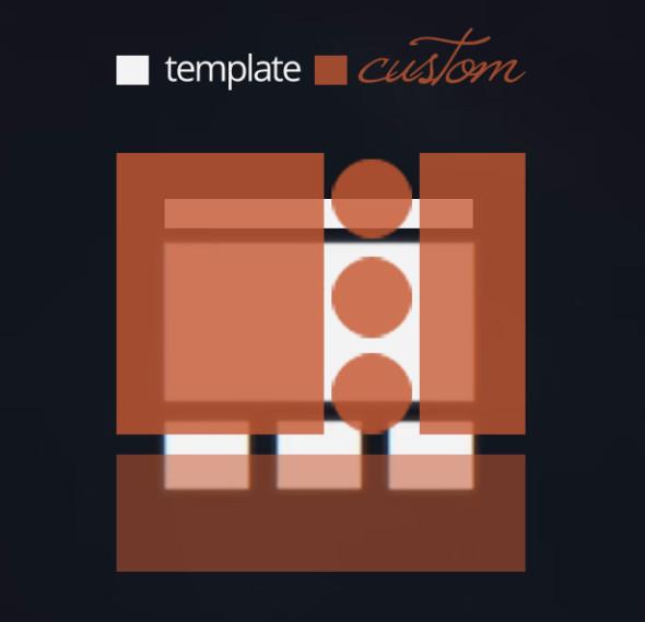 template πλεονεκτήματα και μειονεκτήματα